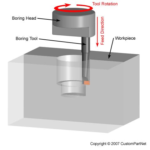 L T Mk1 Star Delta Starter Wiring Diagram Pdf