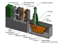 Hot chamber machine open